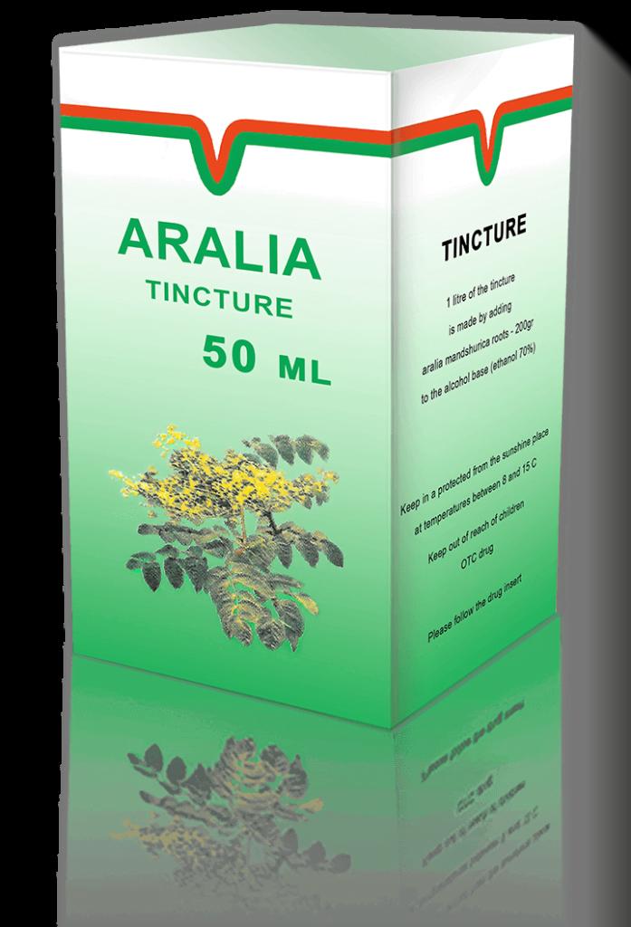 aralia-package